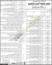 New Jobs 102 New Jobs In Health Department Govt Of Sindh Jobs By Nts