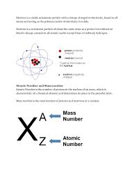 Proton Nucleon Number Atom