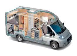 Small Picture Best 25 Small rv ideas on Pinterest Small rv trailers Small rv