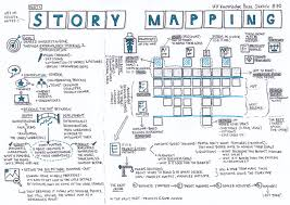 Ux User Story Template Story Mapping Part 1 Ux Knowledge Base Sketch