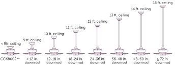 ceiling fan sizing