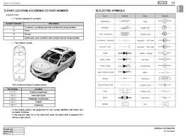 ssangyong actyon c100 2006 03 service manual wiring diagram ssangyong actyon c100 2006 03 electric wiring diagrams pdf
