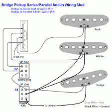 hss strat wiring diagram images strat wiring mods fender strat pickup wiring diagram picture