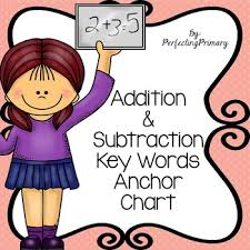 Addition And Subtraction Key Words Anchor Chart Addition And Subtraction Anchor Chart