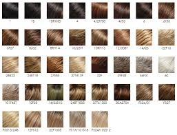 Julianne Smartlace Lace Front Mono Top Hand Tied Wig By Jon Renau Various Shades Colors