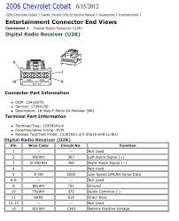2006 chevy silverado radio wiring harness diagram wiring diagrams 06 chevy silverado wiring diagram nilza