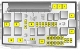 2008 saturn astra fuse box diagram 2008 image vauxhall astra 5th generation astra h 2004 2010 fuse box on 2008 saturn astra fuse box