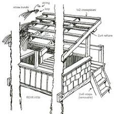 Tree House Plans Free | View Source | More Tree House Plans And Designs  Open Blueprint