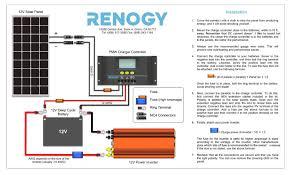 rv solar wiring diagram wirdig renogy 100w mono solar panel rv starter kit rv solar panel kit in