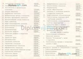 Как заполняются дипломы СССР об окончании ВУЗа Купить диплом В выписку из зачетной ведомости записываются наименования учебных заведений в которых обучался окончивший с указанием сроков обучения в каждом из них