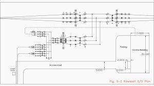 132 33kv Substation Design Pdf Design Study For New 132 33 11 Kv Power Substation In