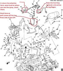 1989 jeep cherokee engine wiring harness wirdig duramax engine diagram