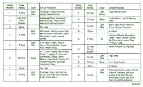 2013 vw jetta fuse diagram just put in motor starter sounds good gli volkswagen jetta 2013 fuse box diagram 2013 vw jetta 25 se fuse box diagram i need a for had and wiring 11 2013 jetta fuse box diagram