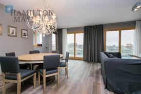 Two Bedroom Apartments For Sale In Warsaw