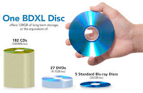 Cd Capacity Chart Blu Ray Burner For Rackmac Mini Sonnet