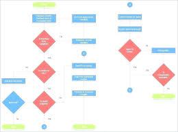 template office flowchart template office flow chart large microsoft powerpoint