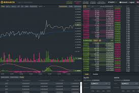 Binance Review 2020 Is It Still The Best Crypto Exchange
