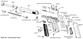 m1911a1 45 caliber automatic pistol 9mm Pistol Parts tm 9 1005 211 12 m1911a1 9mm pistol parts