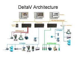 industrial wiring diagram honeywell on industrial images free Honeywell Mercury Thermostat Wiring Diagram industrial wiring diagram honeywell 4 heat pump thermostat wiring diagrams industrial wiring basics honeywell thermostat wiring diagram