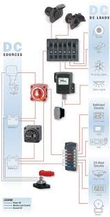 typical wiring schematic diagram instrumentpanelwiring jpg engineering high quality marine electrical components for safety reliability and performance