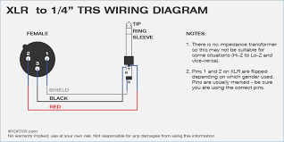 Pin And Sleeve Chart Xlr Wiring Schematic Wiring Diagrams