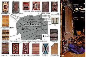 Navajo Dye Chart Navajo Rugs