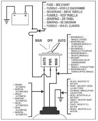 wiring diagram rule bilge pump wiring diagram rule bilge pump rule bilge pump switch wiring diagram switch connects to battery interesting guidelines old fashioned print rule bilge pump wiring diagram fuse chart cables color negative ground