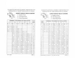 Insulation Elbow Miter Chart Www Bedowntowndaytona Com