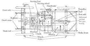 similiar 10 parts of a car keywords car engine diagram also subaru forester engine diagram on car engine