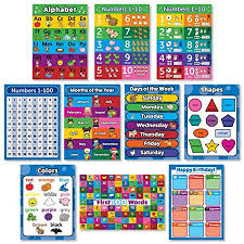 Number Chart For Toddlers 10 Educational Wall Posters For Toddlers Abc Alphabet Numbers 1 10 Shapes Colors Numbers 1 100 Days Of The Week Months Of The Year