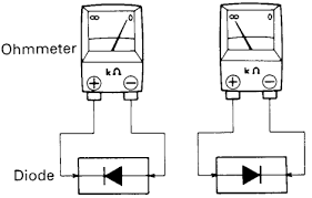 diode fuse box questions answers pictures fixya what is the correct placement of the diodes in the fuse box