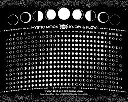 Lunar Phase Chart