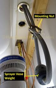 How To Replace A Kitchen Faucet Handymanhowtocom