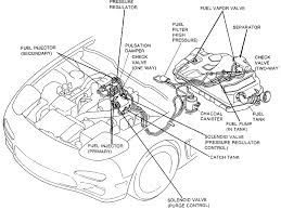 mazda rx 8 fuel system diagram motorcycle schematic images of mazda rx fuel system diagram once you have verified you that your fuel