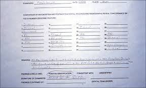 Methodology Of Dental Identification Continuing Education