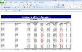 Powerpoint Presentations Summary Of Key Accounts Template
