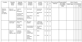 Fmea Chart Fmea Template Failure Mode And Effects Analysis Process