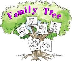 How To Fill Out A Family Tree Template For Children Family