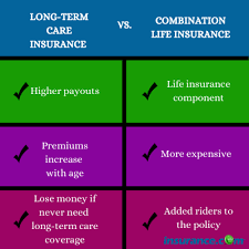 Let us compare long term care plans from these companies for you: Long Term Care Insurance Vs Combination Life Insurance