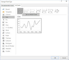 How To Customize Your Local Excel Chart Settings Microsoft