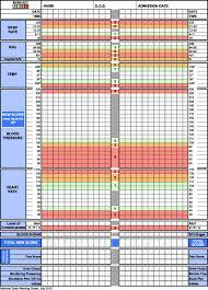 News Nhs Chart Expert News Score Chart 2019