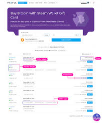 This certainly provides an easy way to buy bitcoin with visa gift card. How To Buy Bitcoin With A Steam Gift Card We The Cryptos