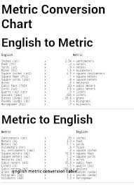 Metric And English Conversion Transindobalon Com