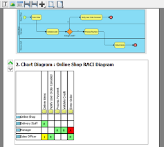 raci chart excel bpm raci diagram great installation of wiring diagram