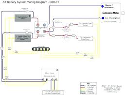 newmar boat wiring diagram for nest thermostat with heat pump nice Basic Electrical Wiring Breaker Box full size of wiring diagram for ceiling fan with wall switch teardrop trailer diagrams after going