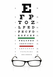 Snellen Chart Result Interpretation Understanding Your Eyeglass Prescription Discovery Eye