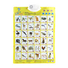 Music Education Wall Charts Us 4 19 16 Off English Chinese Sound Wall Chart Baby Music Educational Toys Multifunction Learning Machine Electronic Alphabet Fruits Charts In