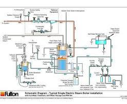 popular 17 cat 5 wiring diagram wall jack pdf galleries michka