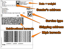 12 locations for fast delivery of printer labels and templates. An Entrepreneur S Guide To Understanding Shipping Labels For E Commerce Stores