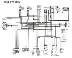 wiring diagram of 1984 onwards all mini series multiple wiring diagram honda atc125m 1984